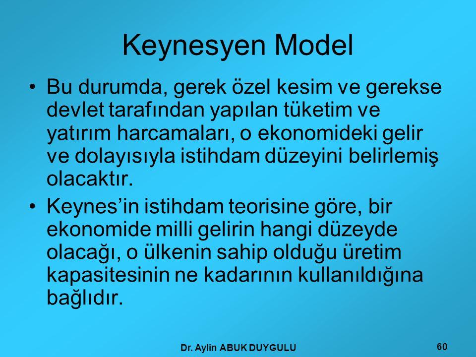 Dr. Aylin ABUK DUYGULU 60 Keynesyen Model •Bu durumda, gerek özel kesim ve gerekse devlet tarafından yapılan tüketim ve yatırım harcamaları, o ekonomi