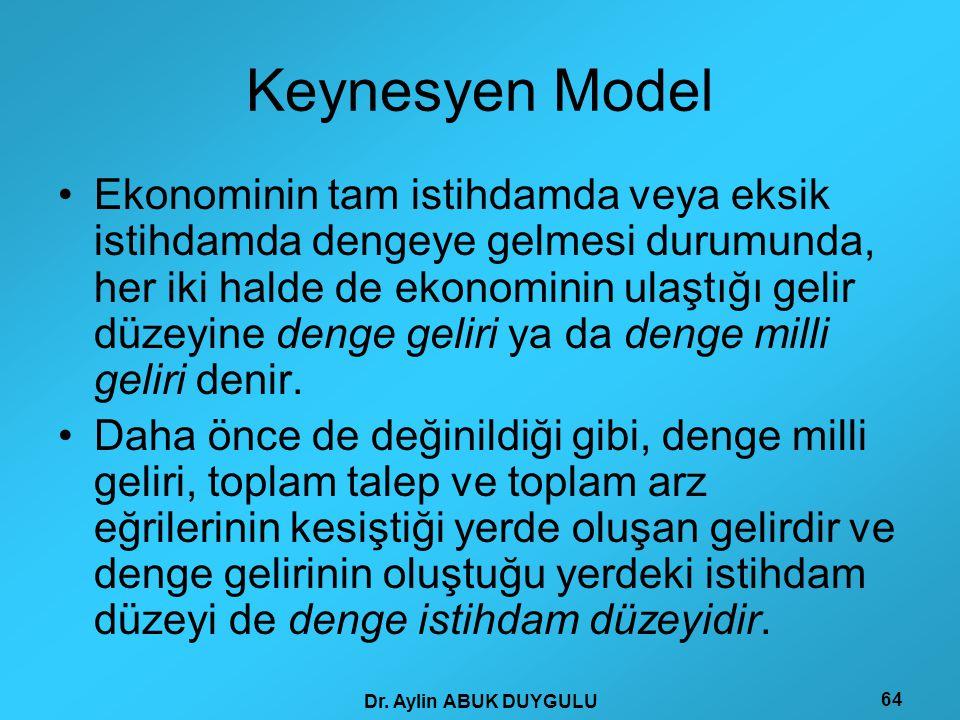 Dr. Aylin ABUK DUYGULU 64 Keynesyen Model •Ekonominin tam istihdamda veya eksik istihdamda dengeye gelmesi durumunda, her iki halde de ekonominin ulaş