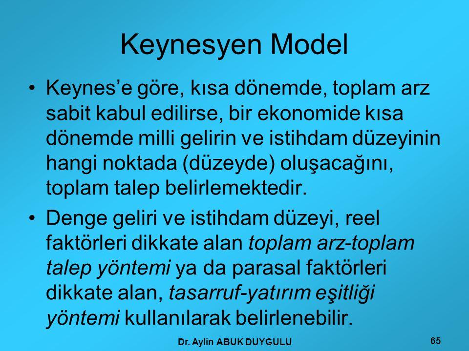 Dr. Aylin ABUK DUYGULU 65 Keynesyen Model •Keynes'e göre, kısa dönemde, toplam arz sabit kabul edilirse, bir ekonomide kısa dönemde milli gelirin ve i