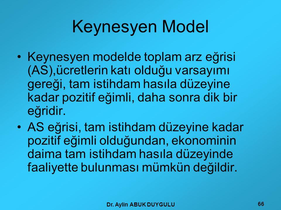 Dr. Aylin ABUK DUYGULU 66 Keynesyen Model •Keynesyen modelde toplam arz eğrisi (AS),ücretlerin katı olduğu varsayımı gereği, tam istihdam hasıla düzey