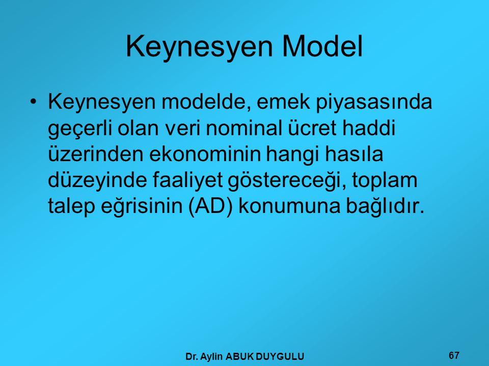 Dr. Aylin ABUK DUYGULU 67 Keynesyen Model •Keynesyen modelde, emek piyasasında geçerli olan veri nominal ücret haddi üzerinden ekonominin hangi hasıla