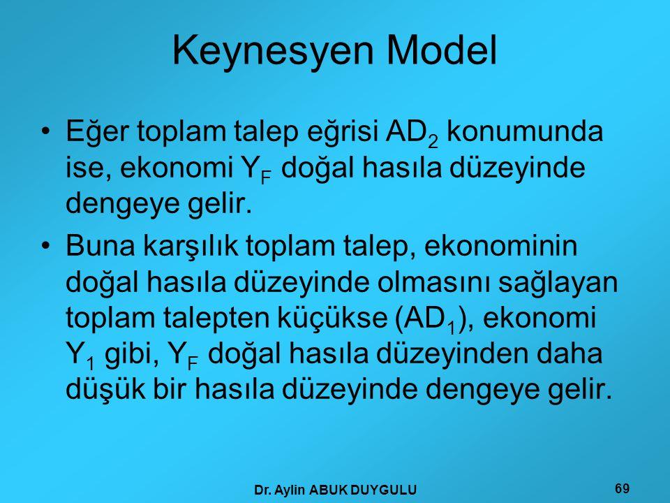 Dr. Aylin ABUK DUYGULU 69 Keynesyen Model •Eğer toplam talep eğrisi AD 2 konumunda ise, ekonomi Y F doğal hasıla düzeyinde dengeye gelir. •Buna karşıl