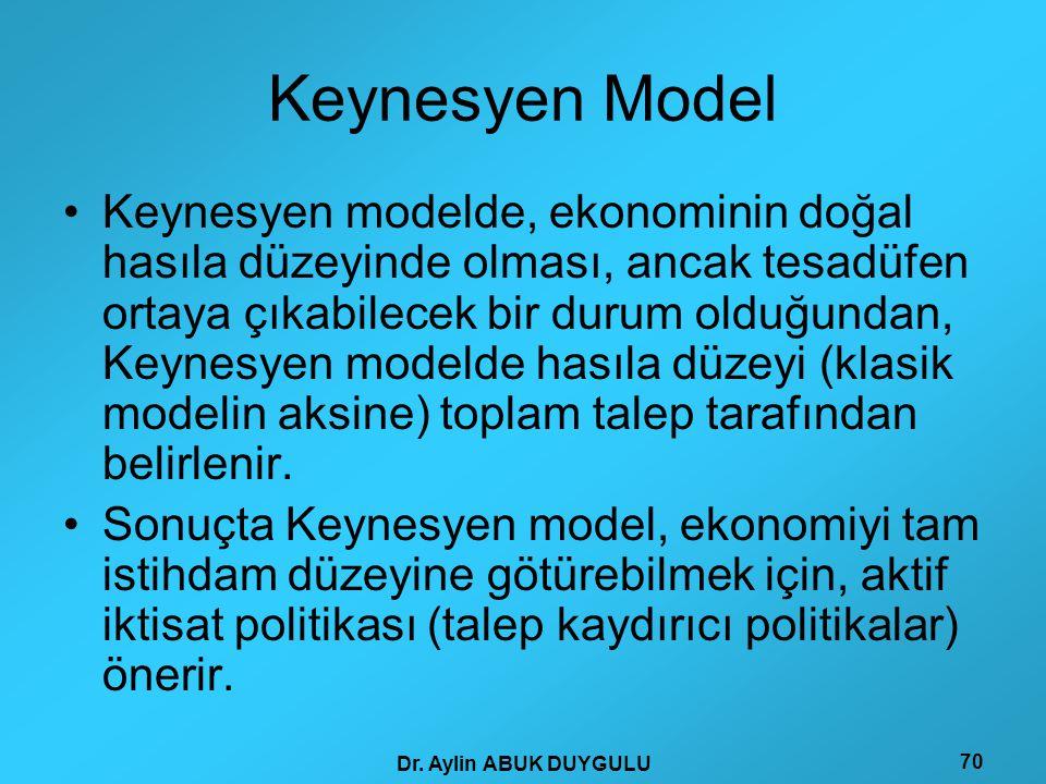 Dr. Aylin ABUK DUYGULU 70 Keynesyen Model •Keynesyen modelde, ekonominin doğal hasıla düzeyinde olması, ancak tesadüfen ortaya çıkabilecek bir durum o