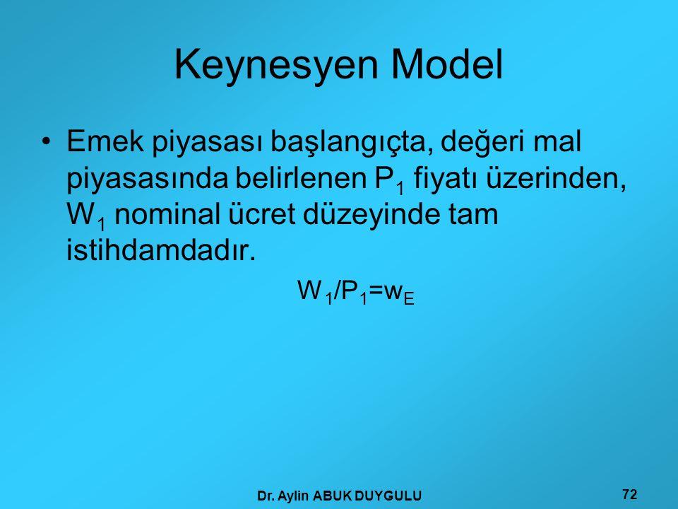Dr. Aylin ABUK DUYGULU 72 Keynesyen Model •Emek piyasası başlangıçta, değeri mal piyasasında belirlenen P 1 fiyatı üzerinden, W 1 nominal ücret düzeyi