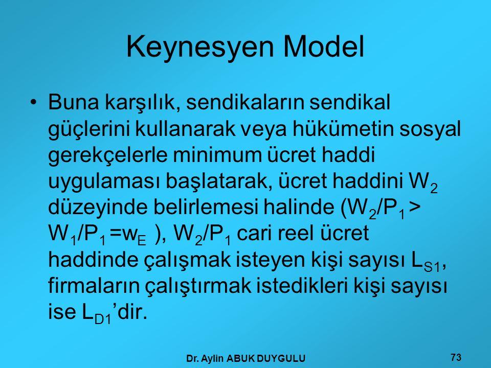 Dr. Aylin ABUK DUYGULU 73 Keynesyen Model •Buna karşılık, sendikaların sendikal güçlerini kullanarak veya hükümetin sosyal gerekçelerle minimum ücret