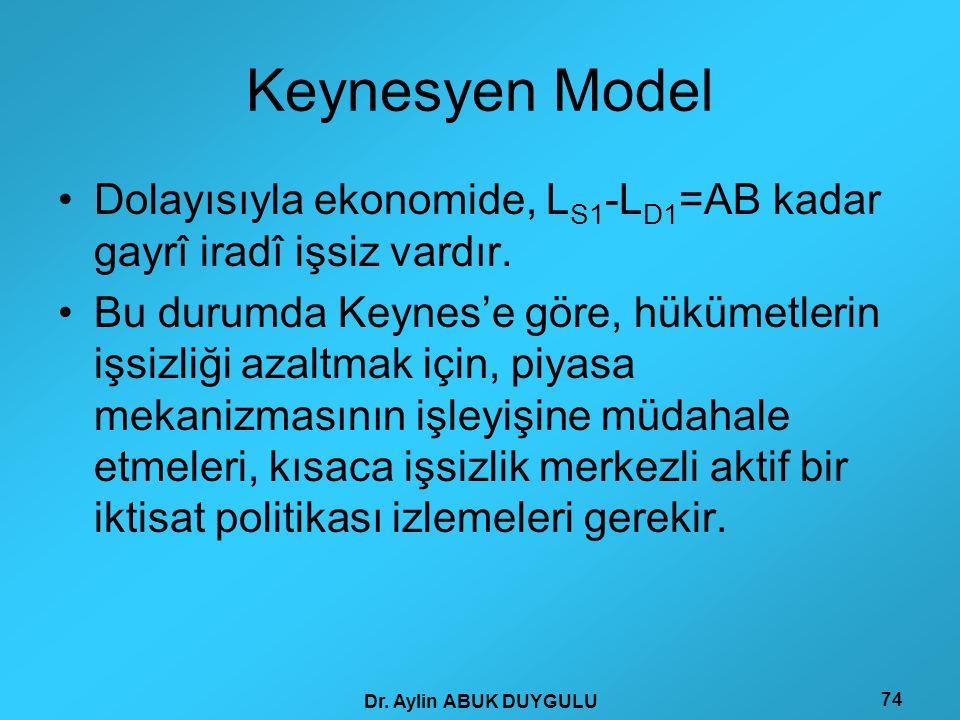 Dr. Aylin ABUK DUYGULU 74 Keynesyen Model •Dolayısıyla ekonomide, L S1 -L D1 =AB kadar gayrî iradî işsiz vardır. •Bu durumda Keynes'e göre, hükümetler