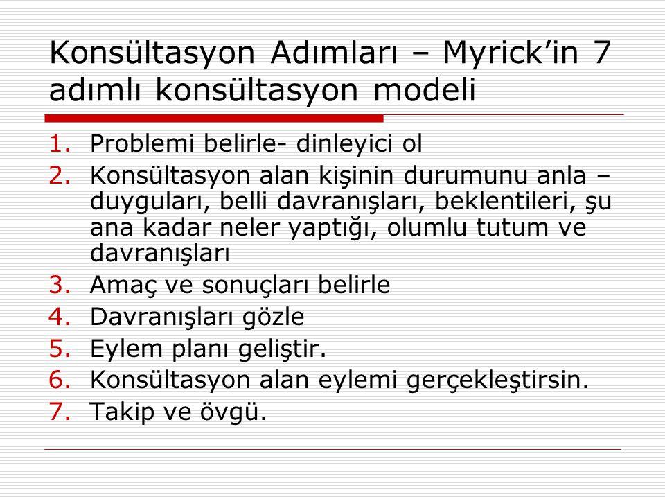 Konsültasyon Adımları – Myrick'in 7 adımlı konsültasyon modeli 1.Problemi belirle- dinleyici ol 2.Konsültasyon alan kişinin durumunu anla – duyguları,