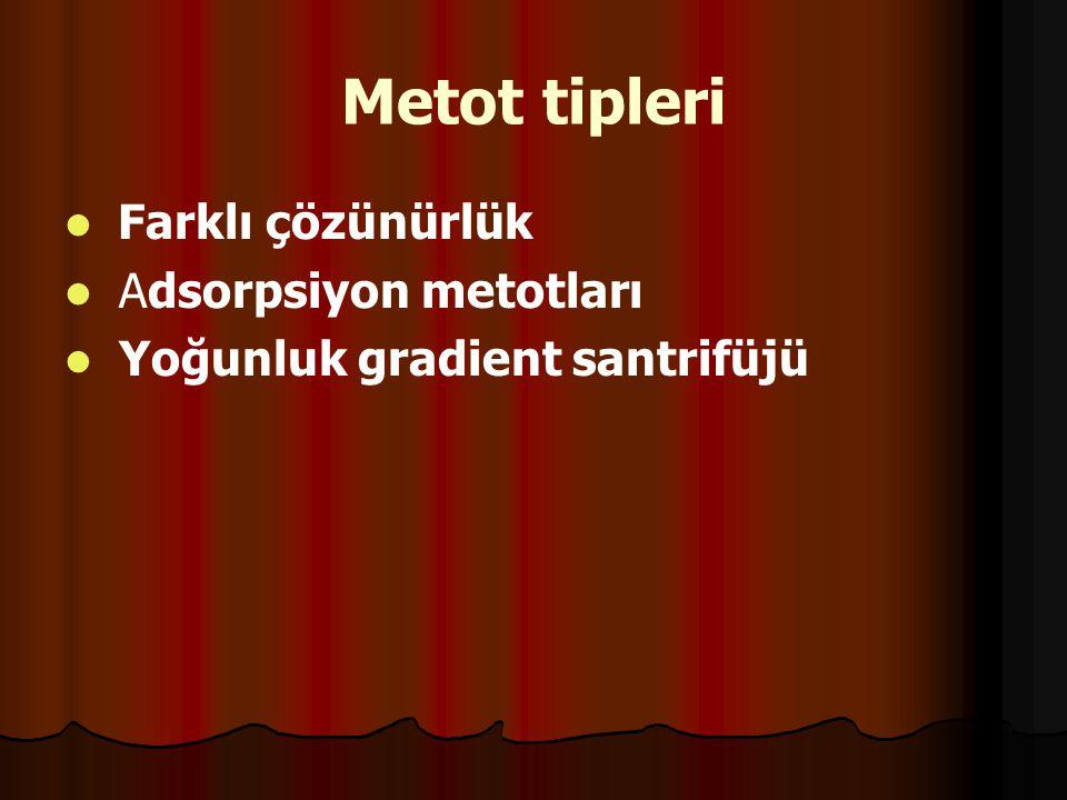 Metot tipleri   Farklı çözünürlük   Adsorpsiyon metotları   Yoğunluk gradient santrifüjü