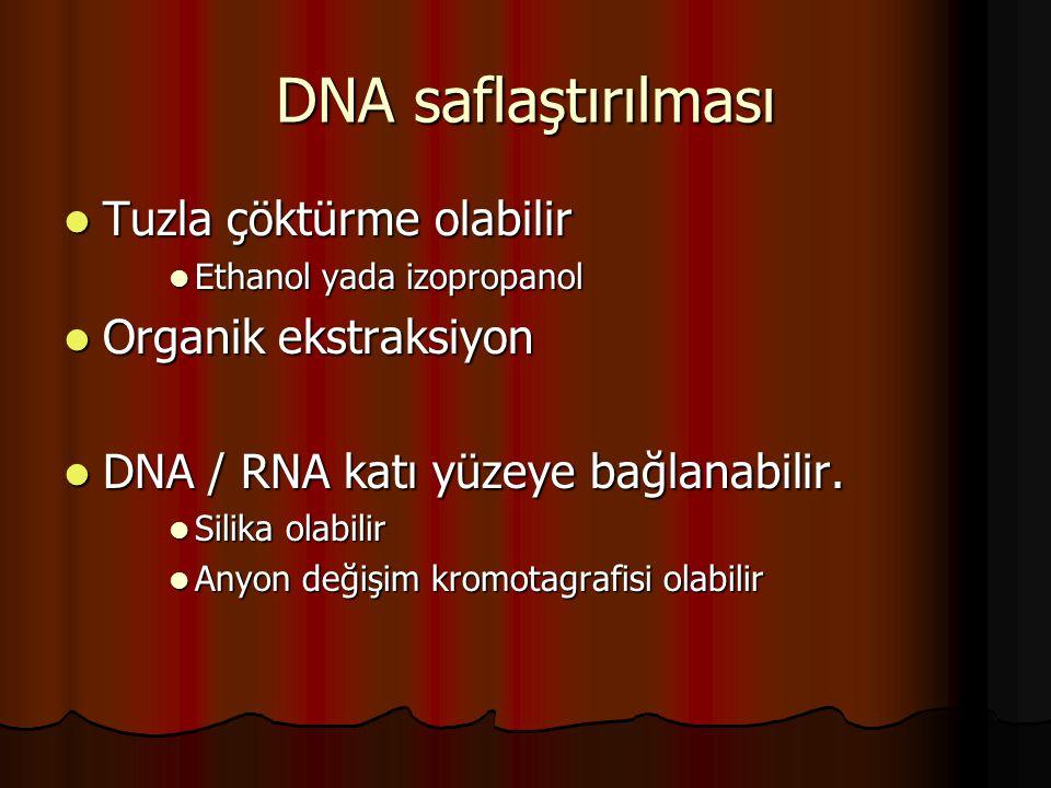 DNA saflaştırılması  Tuzla çöktürme olabilir  Ethanol yada izopropanol  Organik ekstraksiyon  DNA / RNA katı yüzeye bağlanabilir.  Silika olabili