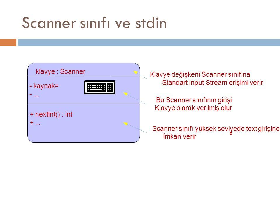 Scanner sınıfı ve stdin 6 + nextInt() : int +...klavye : Scanner - kaynak= -...