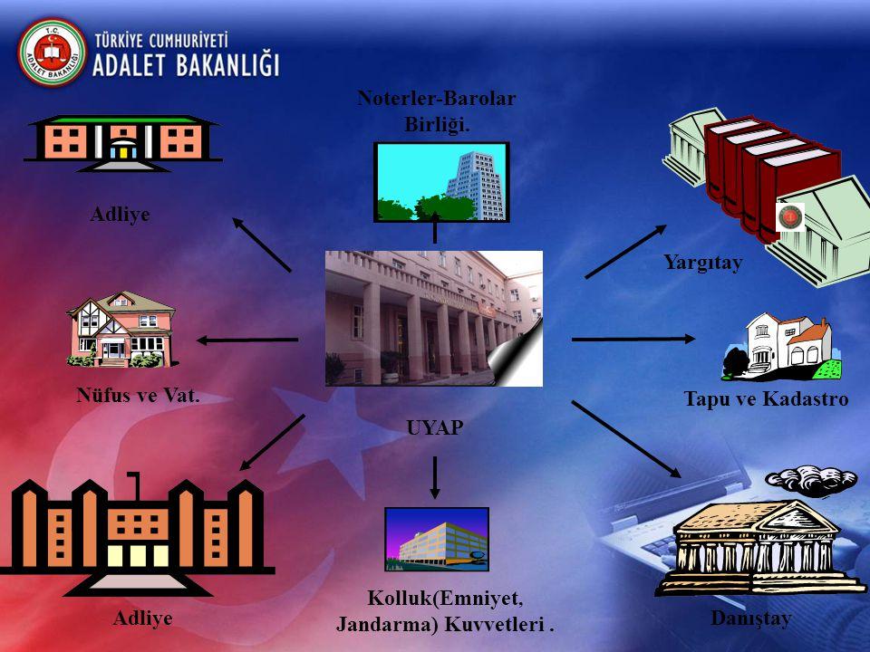 Adliye UYAP Danıştay Kolluk(Emniyet, Jandarma) Kuvvetleri. Noterler-Barolar Birliği. Yargıtay Nüfus ve Vat. Tapu ve Kadastro