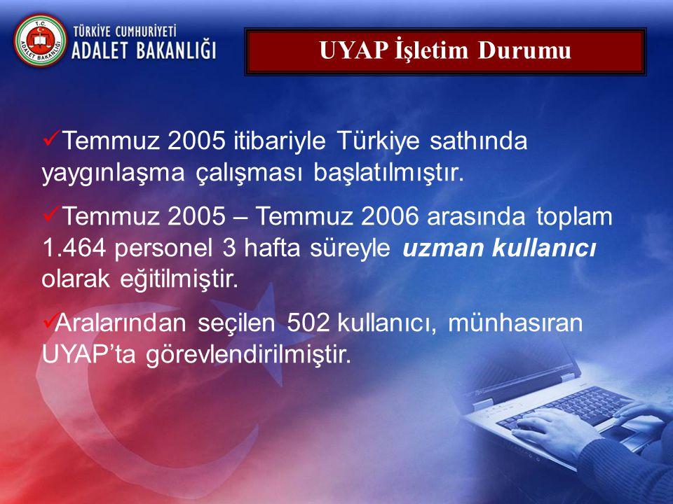  Temmuz 2005 itibariyle Türkiye sathında yaygınlaşma çalışması başlatılmıştır.  Temmuz 2005 – Temmuz 2006 arasında toplam 1.464 personel 3 hafta sür