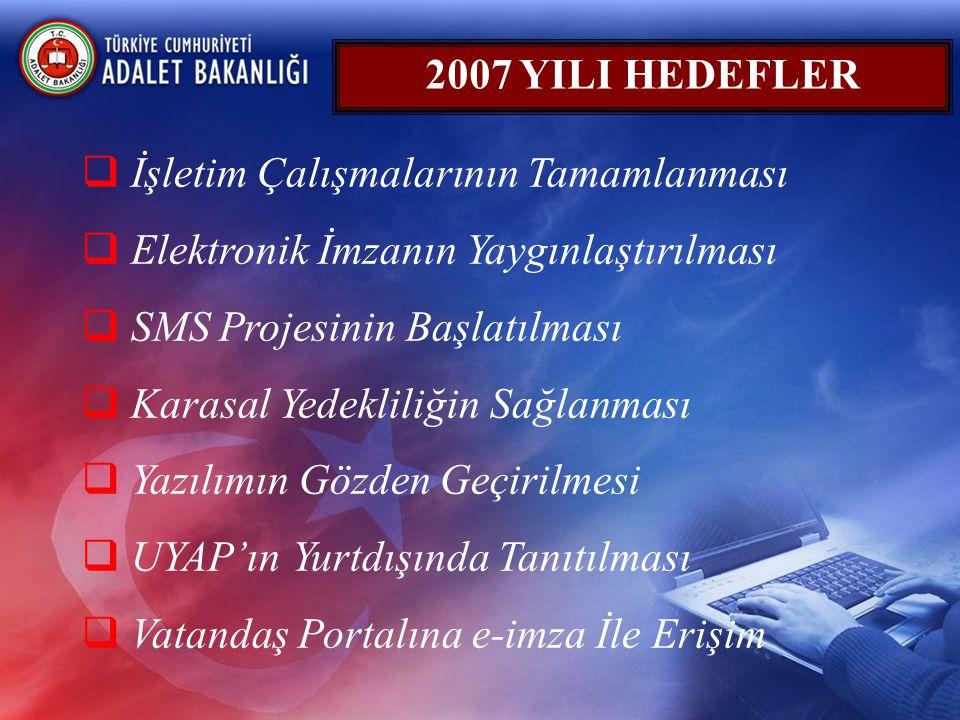 2007 YILI HEDEFLER  İşletim Çalışmalarının Tamamlanması  Elektronik İmzanın Yaygınlaştırılması  SMS Projesinin Başlatılması  Karasal Yedekliliğin