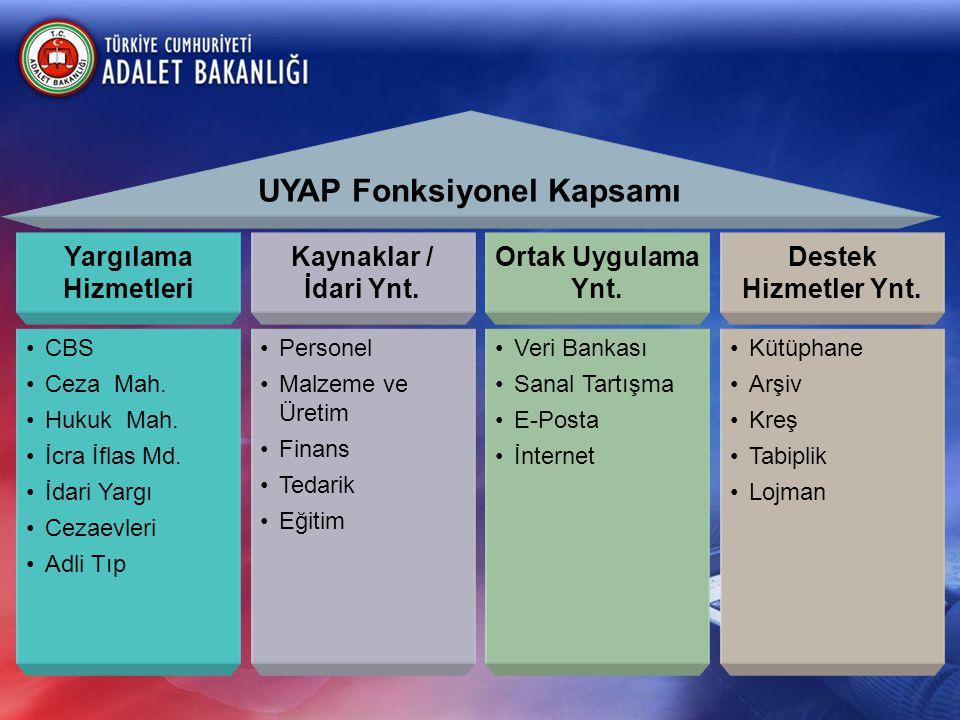 UYAP Cumhuriyet Başsavcılıkları Hukuk/Ceza Mahkemeleri Adli Tıp Kurumu Yargıtay Cezaevleri İdare / Vergi / Bölge İdare Mahkemeleri İcra Daireleri Danıştay