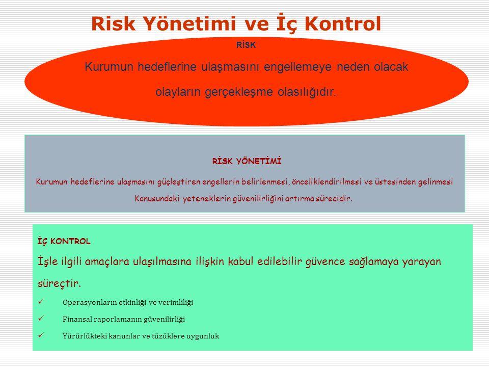 26 Risk Yönetimi ve İç Kontrol Sonuç olarak, Risk Yönetimi ve İç Kontrol süreçleri birbirlerinden farklı, ancak gittikçe yakınlaşan, birbirlerine etki eden ve birbirlerinden etkilenen süreçlerdir.