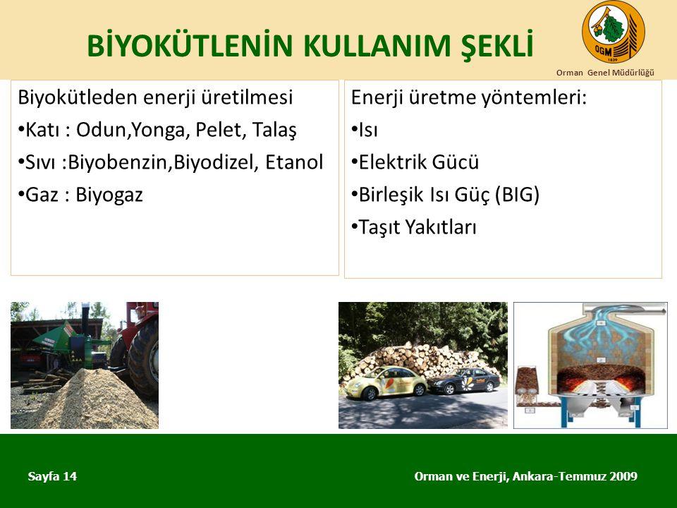 BİYOKÜTLENİN KULLANIM ŞEKLİ Orman ve Enerji, Ankara-Temmuz 2009 Orman Genel Müdürlüğü Sayfa 14 Biyokütleden enerji üretilmesi • Katı : Odun,Yonga, Pel