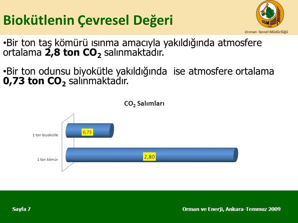 Biokütlenin Çevresel Değeri Orman ve Enerji, Ankara-Temmuz 2009 Orman Genel Müdürlüğü Sayfa 7 • Bir ton taş kömürü ısınma amacıyla yakıldığında atmosf