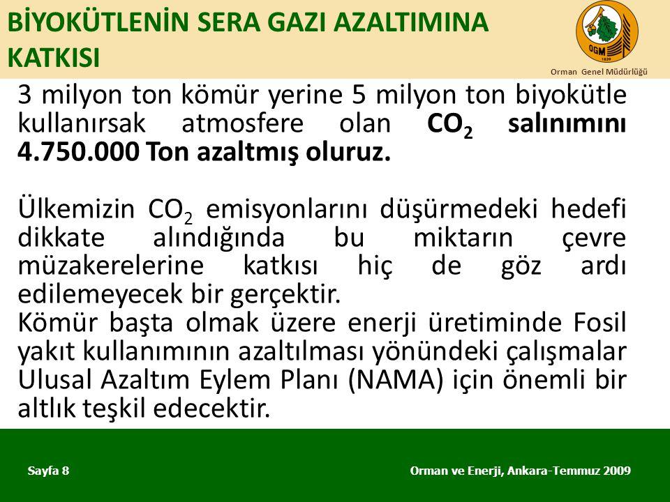 BİYOKÜTLENİN SERA GAZI AZALTIMINA KATKISI Orman ve Enerji, Ankara-Temmuz 2009 Orman Genel Müdürlüğü Sayfa 8 3 milyon ton kömür yerine 5 milyon ton biy