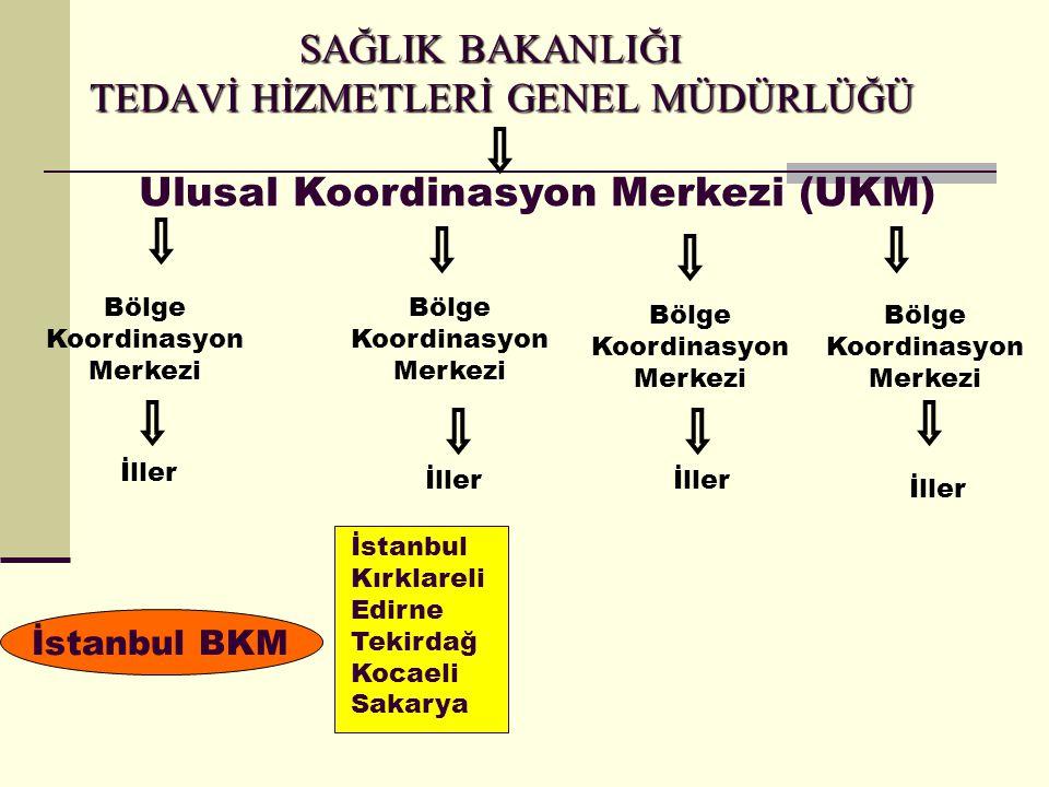 SAĞLIK BAKANLIĞI TEDAVİ HİZMETLERİ GENEL MÜDÜRLÜĞÜ Ulusal Koordinasyon Merkezi (UKM) Bölge Koordinasyon Merkezi İller İstanbul Kırklareli Edirne Tekir