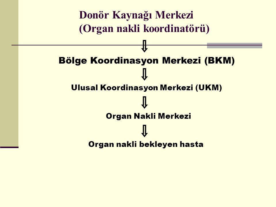 Donör Kaynağı Merkezi (Organ nakli koordinatörü) Bölge Koordinasyon Merkezi (BKM) Ulusal Koordinasyon Merkezi (UKM) Organ Nakli Merkezi Organ nakli be