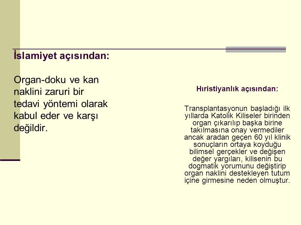 İslamiyet açısından: Organ-doku ve kan naklini zaruri bir tedavi yöntemi olarak kabul eder ve karşı değildir. Hıristiyanlık açısından: Transplantasyon