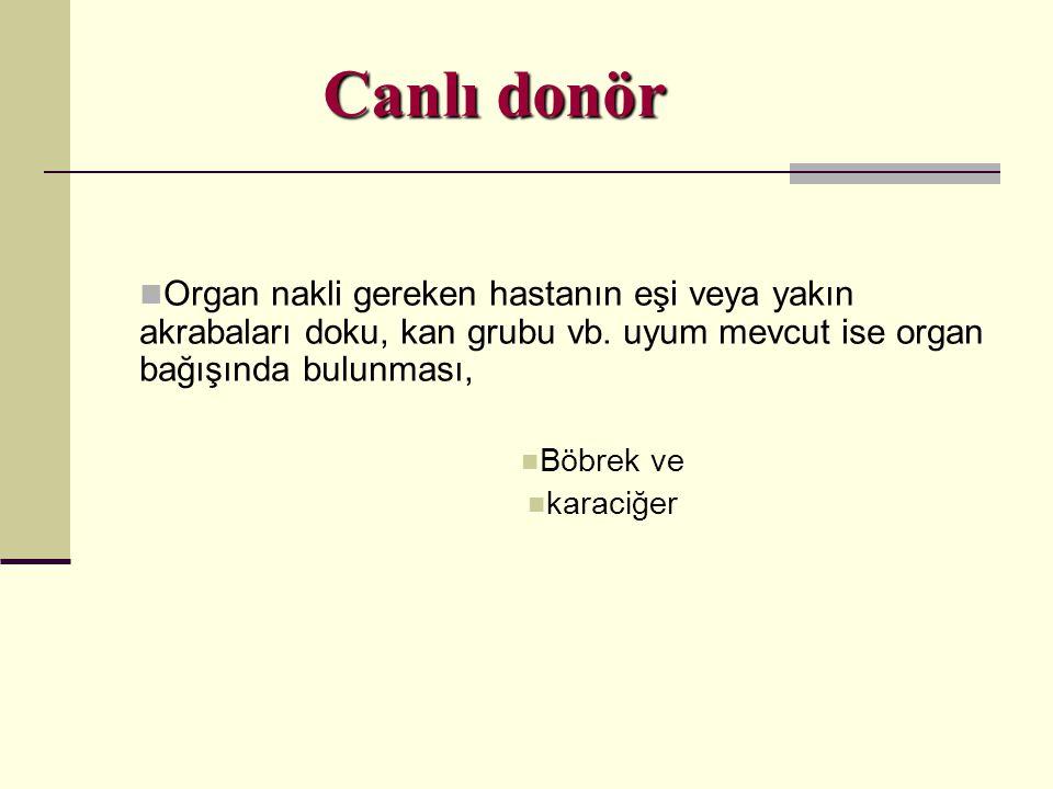 Canlı donör  Organ nakli gereken hastanın eşi veya yakın akrabaları doku, kan grubu vb. uyum mevcut ise organ bağışında bulunması,  Böbrek ve  kara
