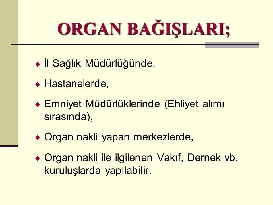 ORGAN BAĞIŞLARI;  İl Sağlık Müdürlüğünde,  Hastanelerde,  Emniyet Müdürlüklerinde (Ehliyet alımı sırasında),  Organ nakli yapan merkezlerde,  Org
