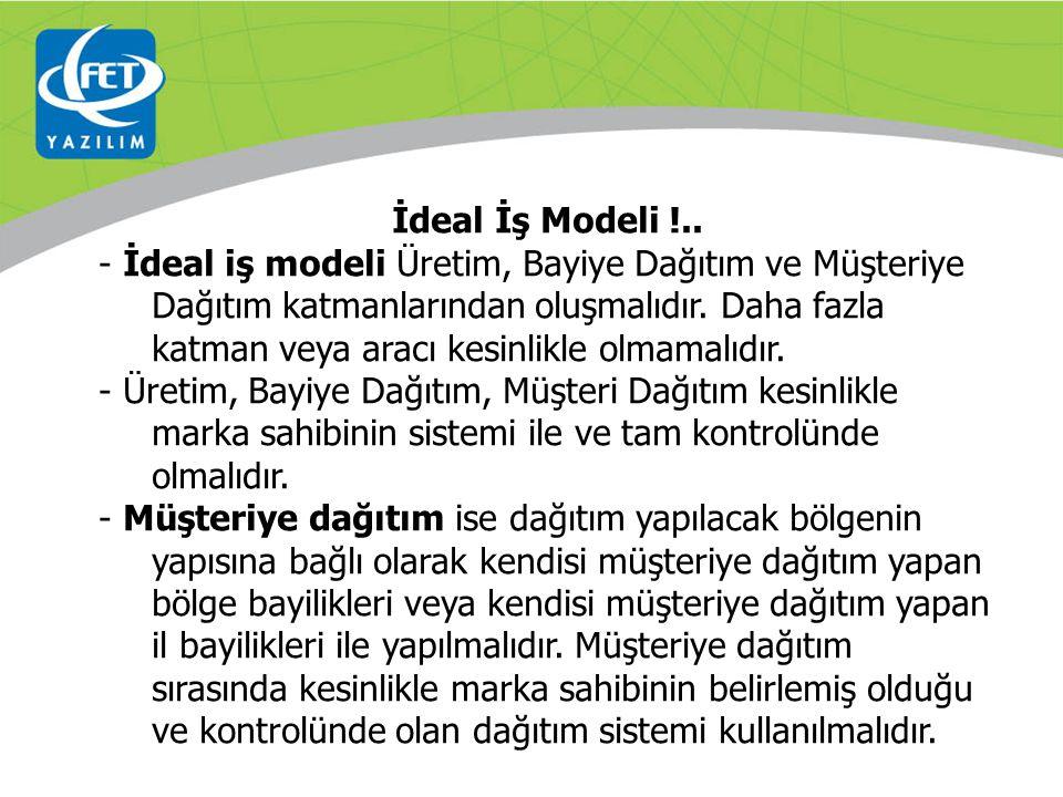 İdeal İş Modeli !.. - İdeal iş modeli Üretim, Bayiye Dağıtım ve Müşteriye Dağıtım katmanlarından oluşmalıdır. Daha fazla katman veya aracı kesinlikle