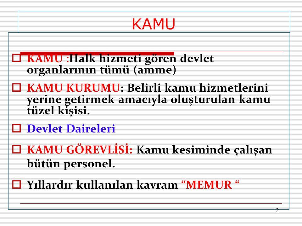 KAMU  KAMU :Halk hizmeti gören devlet organlarının tümü (amme)  KAMU KURUMU: Belirli kamu hizmetlerini yerine getirmek amacıyla oluşturulan kamu tüz