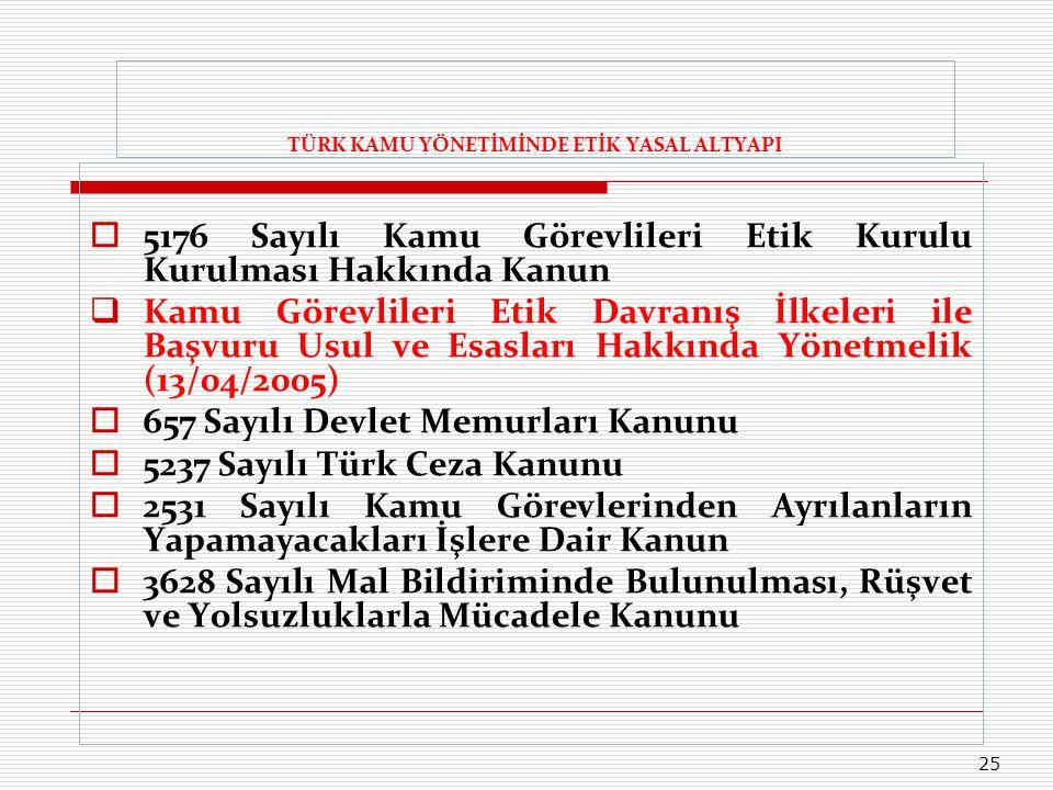 TÜRK KAMU YÖNETİMİNDE ETİK YASAL ALTYAPI  5176 Sayılı Kamu Görevlileri Etik Kurulu Kurulması Hakkında Kanun  Kamu Görevlileri Etik Davranış İlkeleri ile Başvuru Usul ve Esasları Hakkında Yönetmelik (13/04/2005)  657 Sayılı Devlet Memurları Kanunu  5237 Sayılı Türk Ceza Kanunu  2531 Sayılı Kamu Görevlerinden Ayrılanların Yapamayacakları İşlere Dair Kanun  3628 Sayılı Mal Bildiriminde Bulunulması, Rüşvet ve Yolsuzluklarla Mücadele Kanunu 25