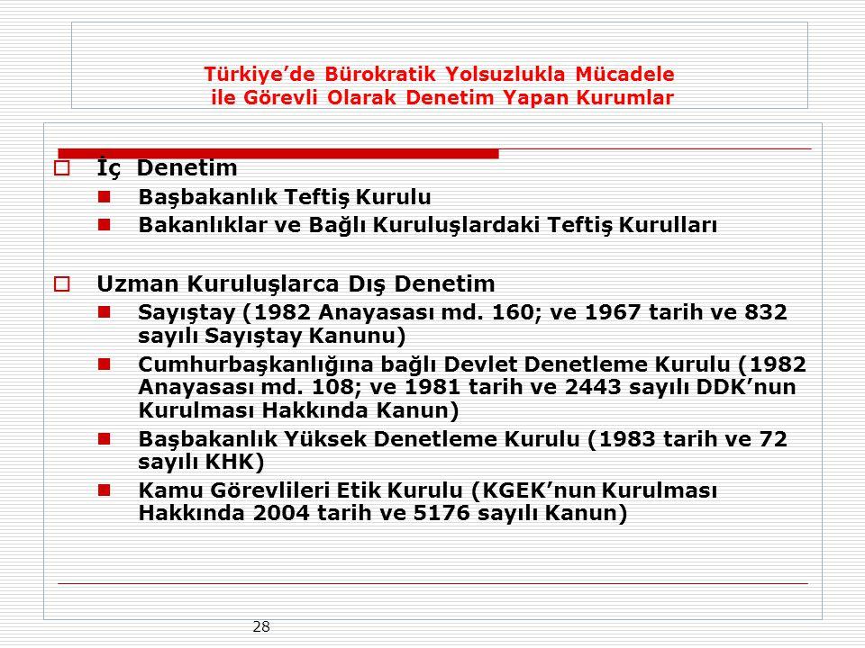 28 Türkiye'de Bürokratik Yolsuzlukla Mücadele ile Görevli Olarak Denetim Yapan Kurumlar  İç Denetim  Başbakanlık Teftiş Kurulu  Bakanlıklar ve Bağlı Kuruluşlardaki Teftiş Kurulları  Uzman Kuruluşlarca Dış Denetim  Sayıştay (1982 Anayasası md.
