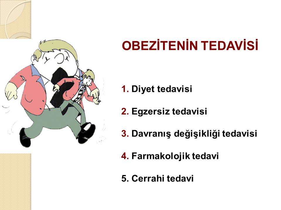 OBEZİTENİN TEDAVİSİ 1. Diyet tedavisi 2. Egzersiz tedavisi 3. Davranış değişikliği tedavisi 4. Farmakolojik tedavi 5. Cerrahi tedavi