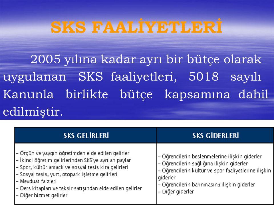 SKS FAALİYETLERİ 2005 yılına kadar ayrı bir bütçe olarak uygulanan SKS faaliyetleri, 5018 sayılı Kanunla birlikte bütçe kapsamına dahil edilmiştir.