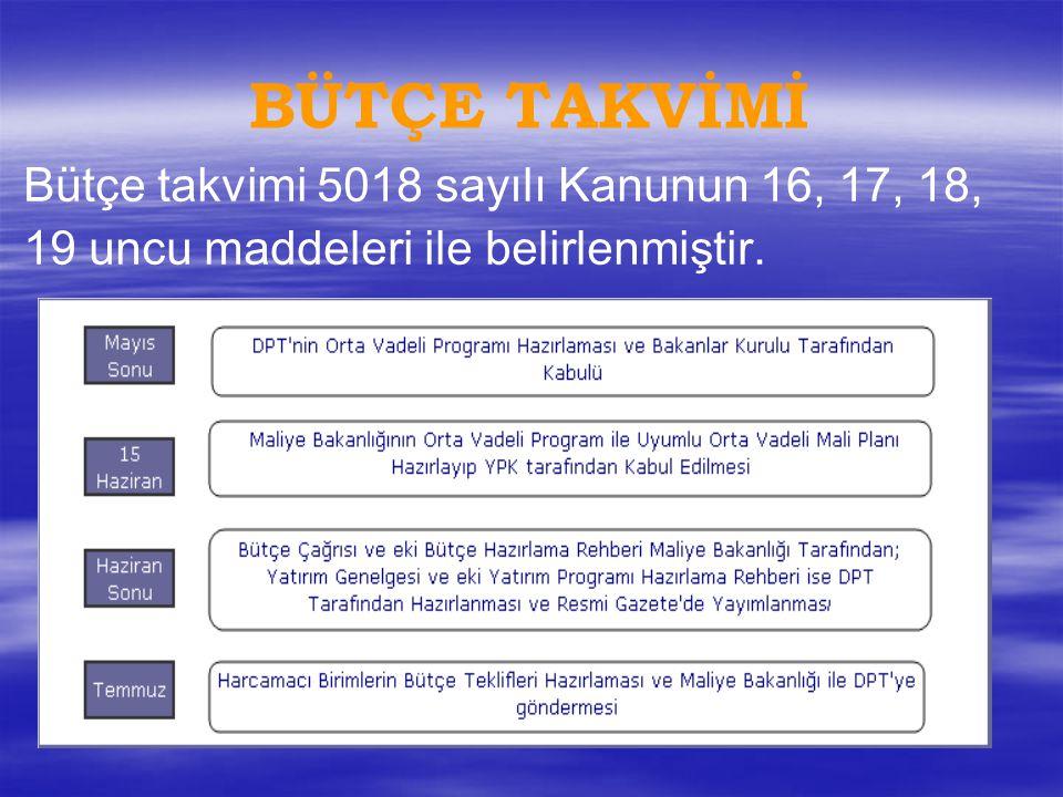BÜTÇE TAKVİMİ Bütçe takvimi 5018 sayılı Kanunun 16, 17, 18, 19 uncu maddeleri ile belirlenmiştir.