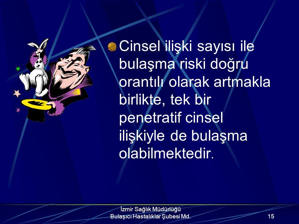 İzmir Sağlık Müdürlüğü Bulaşıcı Hastalıklar Şubesi Md.14 Kadın-erkek arasındaki heteroseksüel ilişkilerde ve iki erkek ya da iki kadın arasındaki homo
