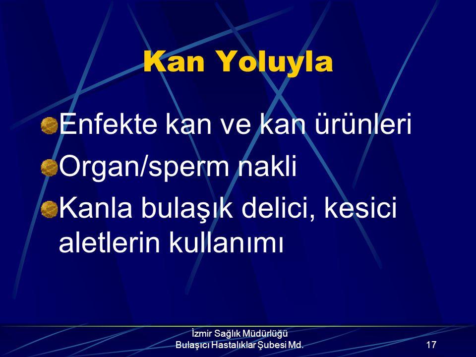 İzmir Sağlık Müdürlüğü Bulaşıcı Hastalıklar Şubesi Md.16 •Cinsel bulaş açısından riskli davranışlar; *birden fazla partneri olmak *eşcinsellik *hayatı
