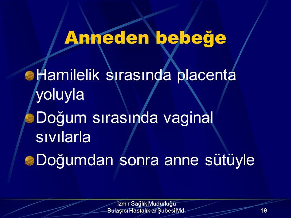 İzmir Sağlık Müdürlüğü Bulaşıcı Hastalıklar Şubesi Md.18 Kanla Bulaşık Alet Kullanımı Jilet, traş bıçağı, ustura Manikür, pedikür aletleri Kulak delme