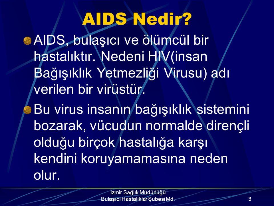İzmir Sağlık Müdürlüğü Bulaşıcı Hastalıklar Şubesi Md.43 3 YIL İÇİNDE %10'U BUZDAĞININ EN ÜSTÜNE GEÇER %25'İ AIDS RELATED COMPLEKS-ARC (+) HALE GELİR BUZ DAĞININ GÖRÜNEN YÜZÜNÜN HEMEN ALTINDA YER ALIRLAR HIV İLE ENFEKTE OLAN,KENDİNİ HASTA HİSSEDEN ANCAK HASTALIK BELİRTİLERİ TAM OLARAK TANIMLANAMAMIŞ BİREYLER AIDS RELATED COMPLEKS- ARC (-) TİRLER.x TÜM AİDS BULGULARI MEVCUT BİREYLER Henüz tanı almamış (HIV POZİTİF ASEMPTOMATİK BİREYLER) HIV ENFEKSİYONU BUZDAĞI GÖRÜNÜMÜ