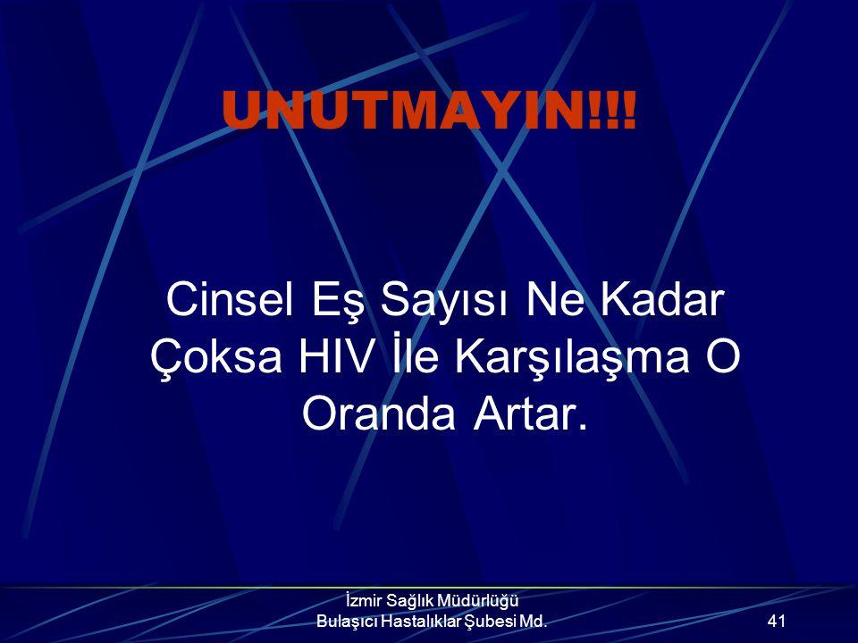 İzmir Sağlık Müdürlüğü Bulaşıcı Hastalıklar Şubesi Md.40 UNUTMAYIN!!! HIV taşıyan bir insan; Hastalık belirtileri göstermeyebilir. Virusü başkalarına