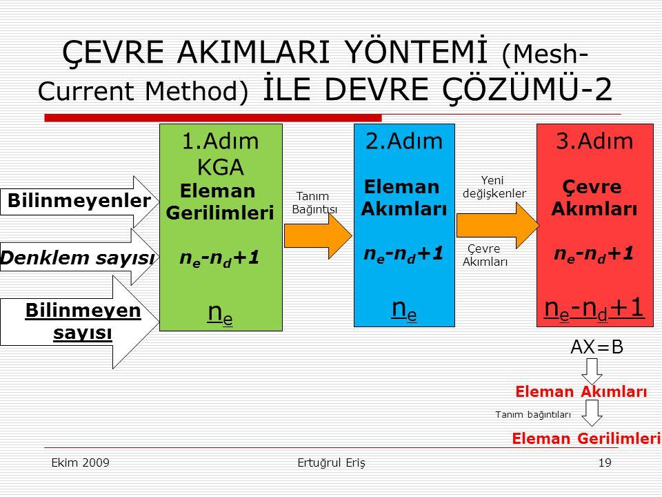 Ekim 2009Ertuğrul Eriş19 ÇEVRE AKIMLARI YÖNTEMİ (Mesh- Current Method) İLE DEVRE ÇÖZÜMÜ-2 1.Adım KGA Eleman Gerilimleri n e -n d +1 n e 2.Adım Eleman