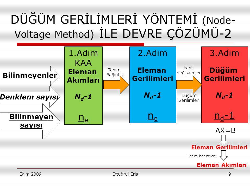 Ekim 2009Ertuğrul Eriş9 DÜĞÜM GERİLİMLERİ YÖNTEMİ (Node- Voltage Method) İLE DEVRE ÇÖZÜMÜ-2 1.Adım KAA Eleman Akımları N d -1 n e 2.Adım Eleman Gerili