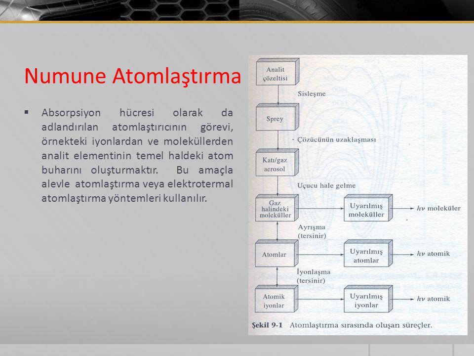 Numune Atomlaştırma  Absorpsiyon hücresi olarak da adlandırılan atomlaştırıcının görevi, örnekteki iyonlardan ve moleküllerden analit elementinin temel haldeki atom buharını oluşturmaktır.