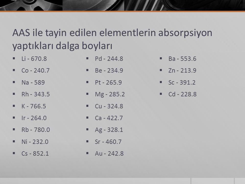 AAS ile tayin edilen elementlerin absorpsiyon yaptıkları dalga boyları  Li - 670.8  Co - 240.7  Na - 589  Rh - 343.5  K - 766.5  Ir - 264.0  Rb - 780.0  Ni - 232.0  Cs - 852.1  Pd - 244.8  Be - 234.9  Pt - 265.9  Mg - 285.2  Cu - 324.8  Ca - 422.7  Ag - 328.1  Sr - 460.7  Au - 242.8  Ba - 553.6  Zn - 213.9  Sc - 391.2  Cd - 228.8