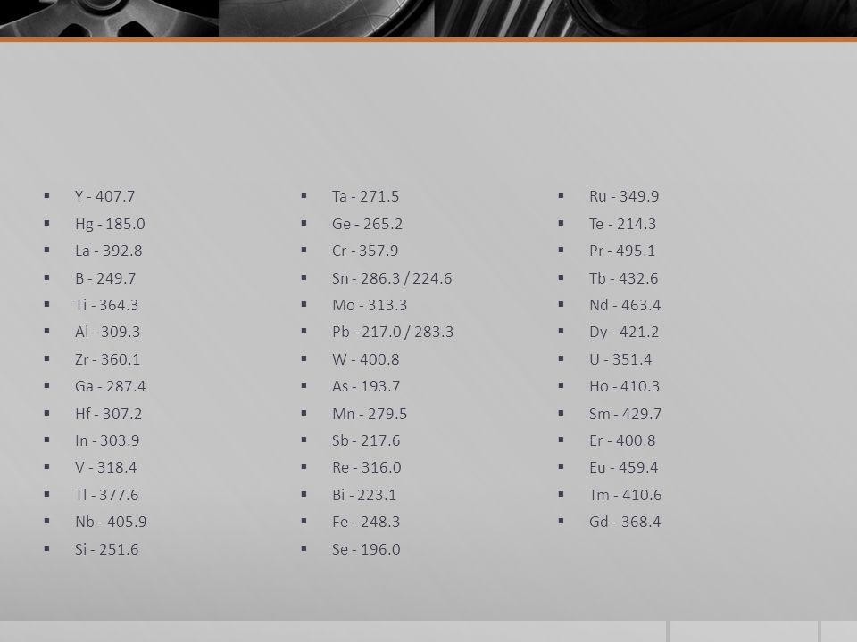  Y - 407.7  Hg - 185.0  La - 392.8  B - 249.7  Ti - 364.3  Al - 309.3  Zr - 360.1  Ga - 287.4  Hf - 307.2  In - 303.9  V - 318.4  Tl - 377