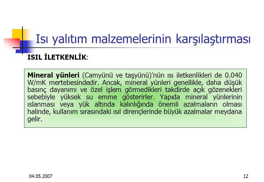 04.05.200712 Isı yalıtım malzemelerinin karşılaştırması ISIL İLETKENLİK: Mineral yünleri (Camyünü ve taşyünü)'nün ısı iletkenlikleri de 0.040 W/mK mer