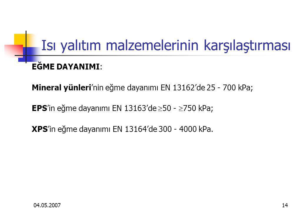 04.05.200714 Isı yalıtım malzemelerinin karşılaştırması EĞME DAYANIMI: Mineral yünleri'nin eğme dayanımı EN 13162'de 25 - 700 kPa; EPS'in eğme dayanım