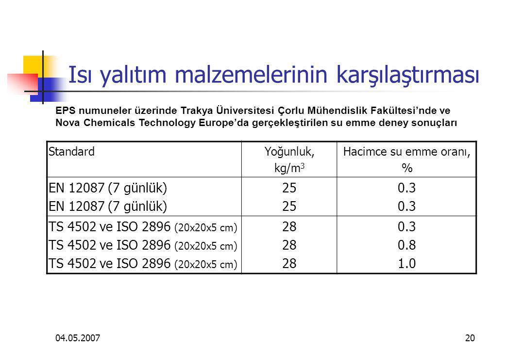 04.05.200720 Isı yalıtım malzemelerinin karşılaştırması EPS numuneler üzerinde Trakya Üniversitesi Çorlu Mühendislik Fakültesi'nde ve Nova Chemicals T
