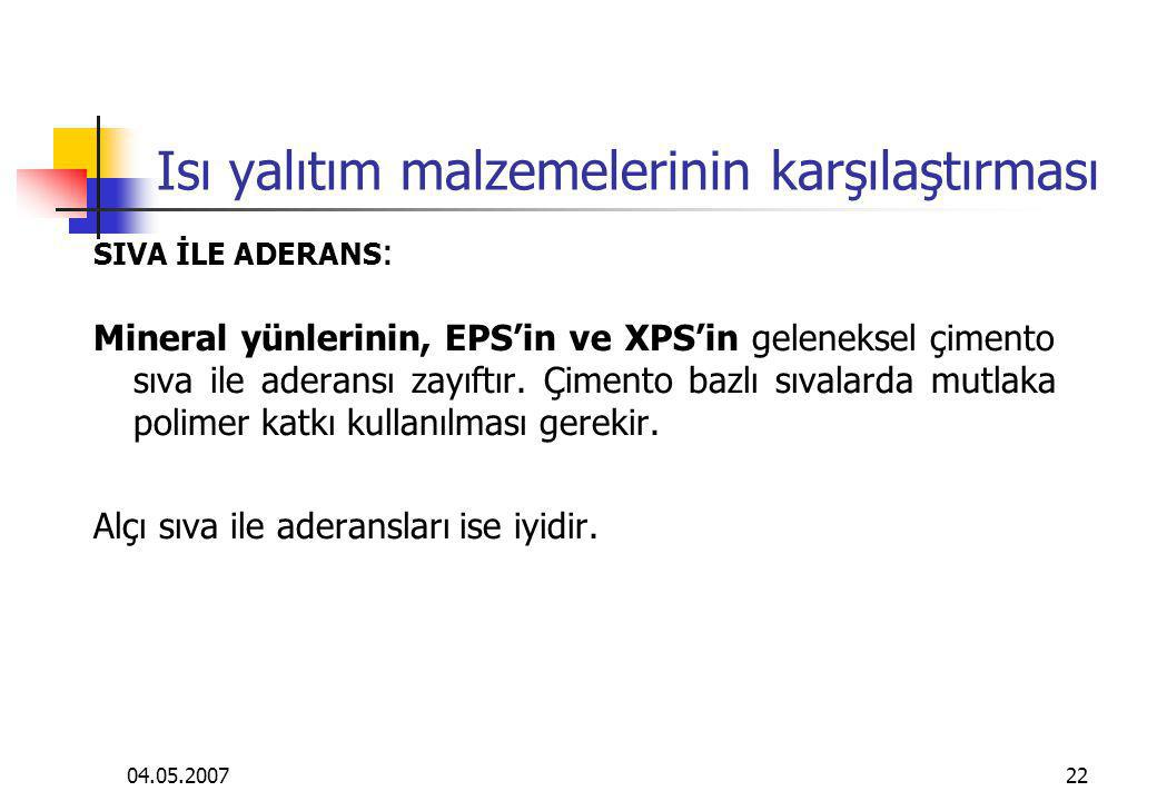 04.05.200722 Isı yalıtım malzemelerinin karşılaştırması SIVA İLE ADERANS : Mineral yünlerinin, EPS'in ve XPS'in geleneksel çimento sıva ile aderansı z