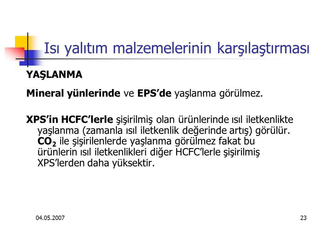 04.05.200723 Isı yalıtım malzemelerinin karşılaştırması YAŞLANMA Mineral yünlerinde ve EPS'de yaşlanma görülmez. XPS'in HCFC'lerle şişirilmiş olan ürü