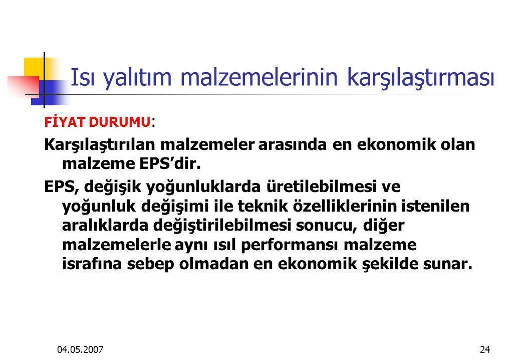04.05.200724 Isı yalıtım malzemelerinin karşılaştırması FİYAT DURUMU : Karşılaştırılan malzemeler arasında en ekonomik olan malzeme EPS'dir. EPS, deği